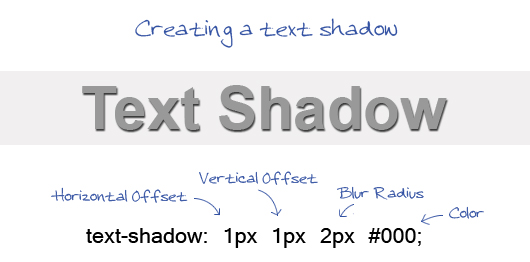 text shadow css3